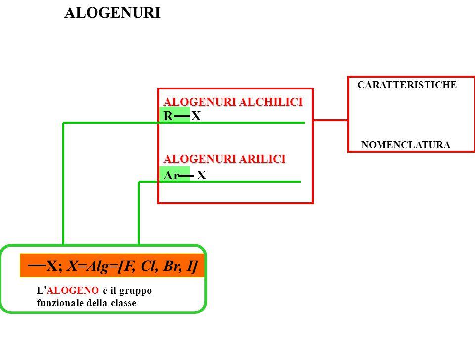 ALOGENURI X; X=Alg=[F, Cl, Br, I] R X Ar X ALOGENURI ALCHILICI